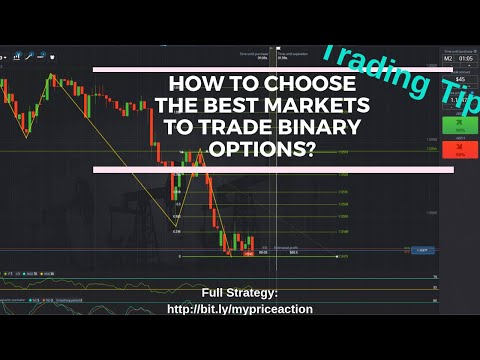 Binary Options Tip #1 📈 Choose a Market for Binary Options 📈 Binary Options Trading For Beginners