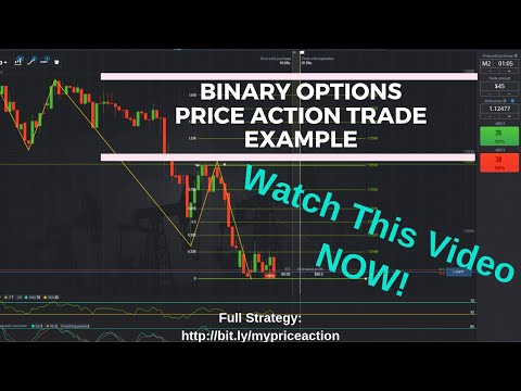 Price Action Binary Options Trading Example - Best Binary Options Trading Strategy
