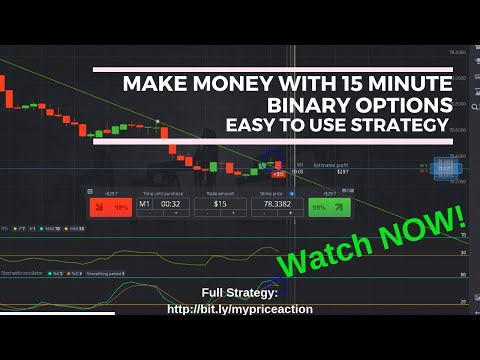 Pocket Option Trading Strategy - Profit From 15 Minute Binary Options - Make Money Online