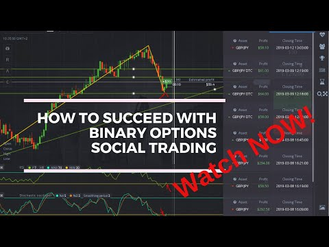Best Binary Options Social Trading Platforms -Make Money With Binary Options Copy Trading Review