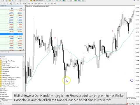 Indikatoren & Expert Advisor Selbst Erstellen - EA Builder Tutorial Deutsch