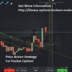 Pocket Option Price Action Strategy