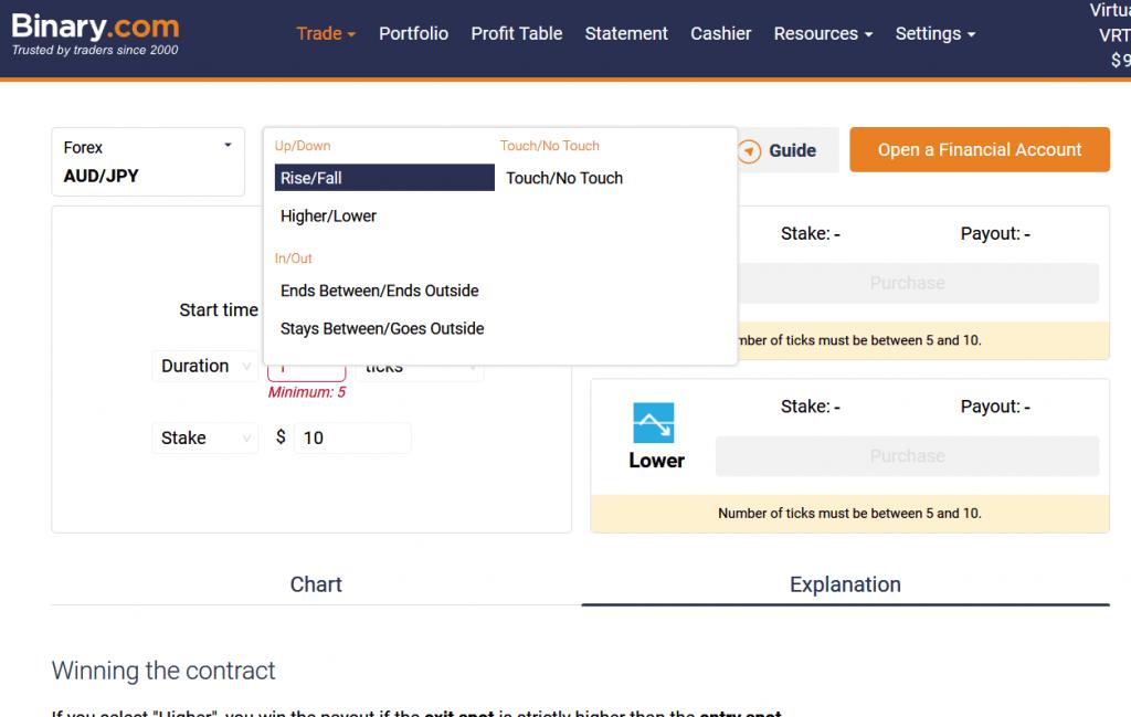 Binary.com Bewertet