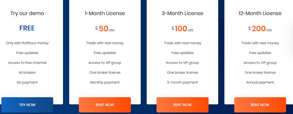 MT2 Trading Pro Konto und Preise