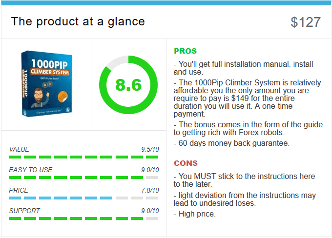 1000pip climber system review