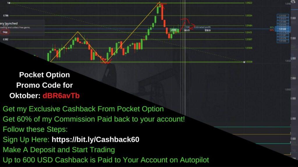 Miglior codice promozionale per Pocket Option